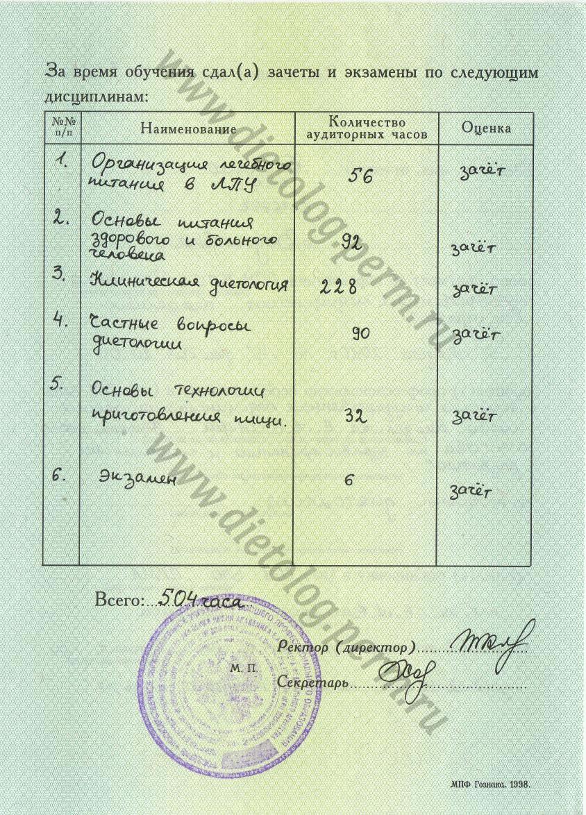 Приложение к диплому, стр.2